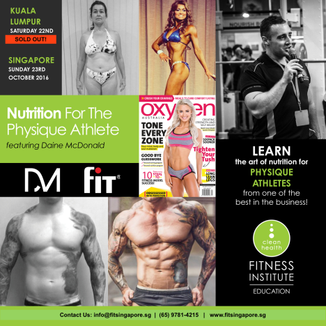 Nutrition For The Physique Athlete